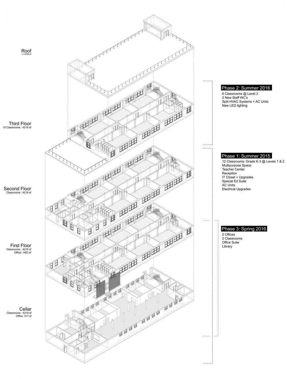 Martin Hopp Architect | Central Brooklyn Ascend Charter School